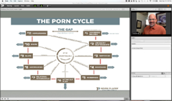 "New Webinar Series: ""The Porn Cycle: Understanding Your Temptation"""