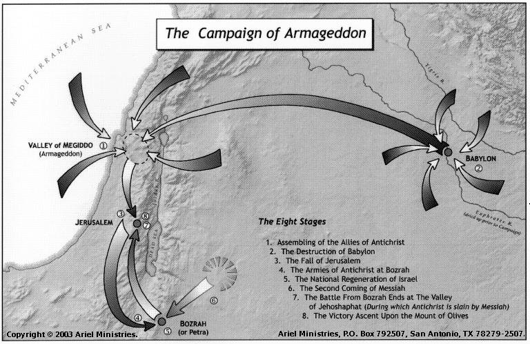 The Campaign of Armageddon